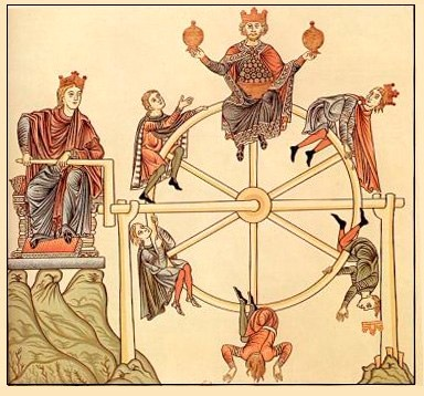 wheel_of_fortune_Hortus_Deliciarum